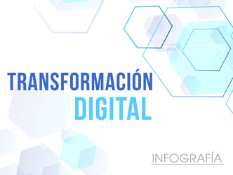 Infografía - Claves de la Transformación Digital