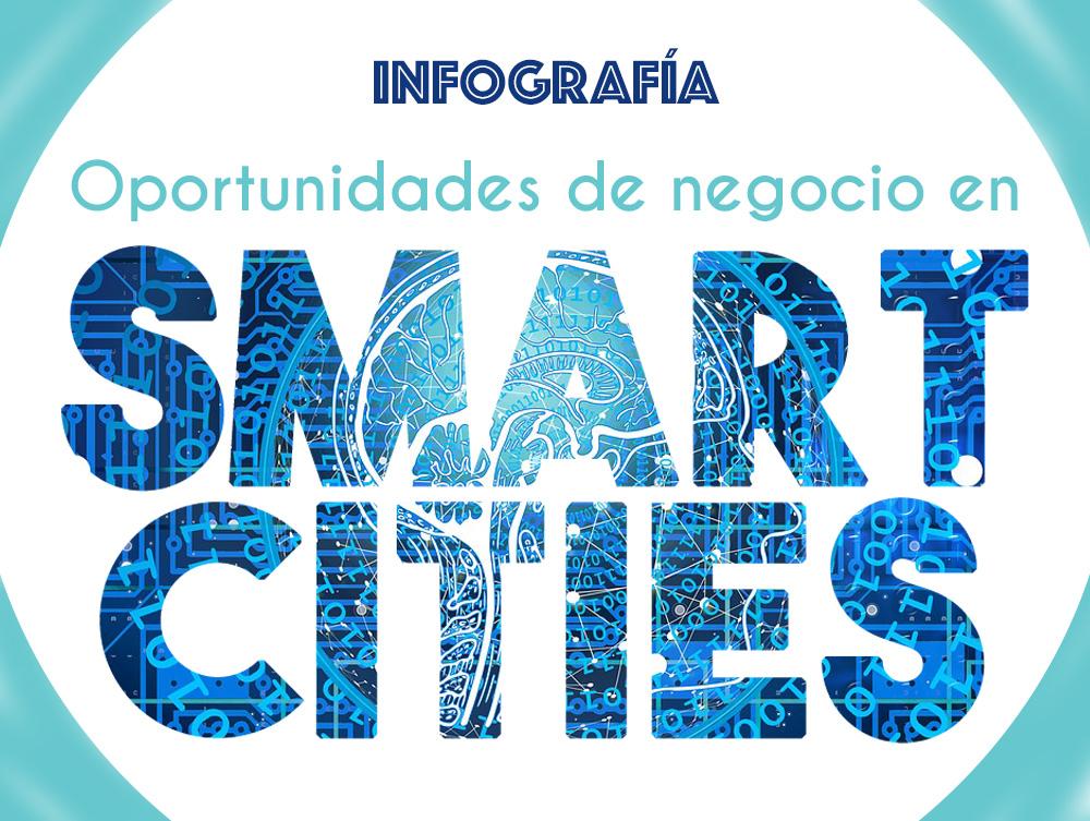 Infografía - Nuevas oportunidades de negocio en el ámbito de las smart cities
